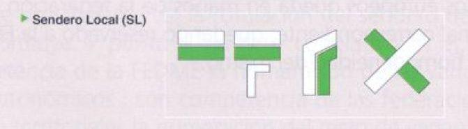 simbolos pequeño recorrido PR