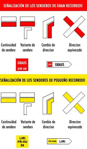 señalizacion senderos